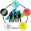 Элемент и сфера деятельности, профессия. Урок 8