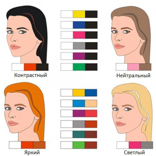 Как определить цветовой тип? Лайза Миннелли ее бацзы и цветовой тип